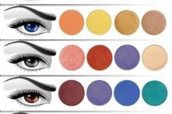 Правильный подбор теней под цвет глаз