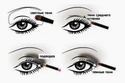 Поэтапное нанесение макияжа Smokey Eyes