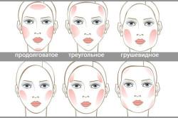 Нанесение румян в зависимости от типа лица