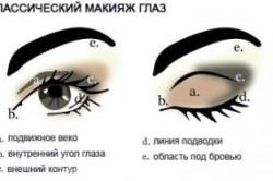 Схема нанесения теней в классическом вечернем макияже