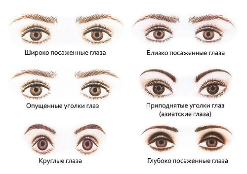 эскизы стрелок для глаз