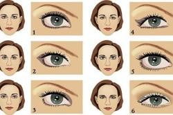 Рисунок 2. Примеры коррекции, которые помогут научиться правильно наносить макияж