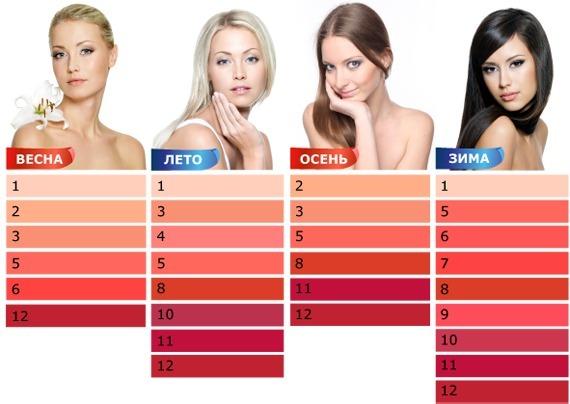 Как определяется цвет кожи