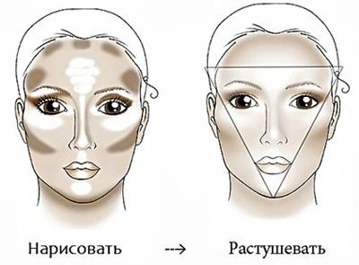 Базы под макияж что выбрать