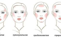 Правильное нанесение румян в зависимости от типа лица