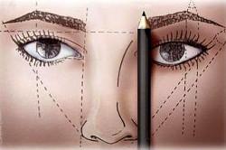 Как сделать свои скулы больше Как с помощью мкияжа сделать скулы или скрыть широкие