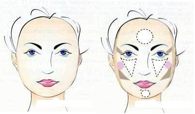 Коррекция круглого лица