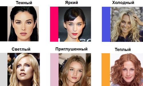 определить цветотип онлайн по фото