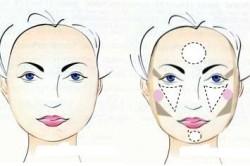 Фото 1. Техника нанесения основы на круглое лицо