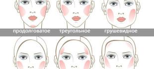 Основные правила нанесения макияжа